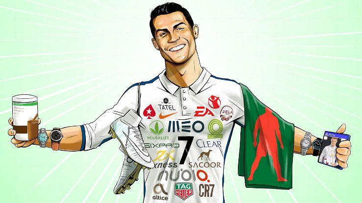 Cristiano Ronaldo, a márka